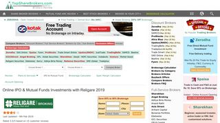 Online IPO Investment with Religare, Online Mutual Funds ...
