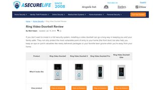 2019's Ring Video Doorbell Review | ASecureLife.com