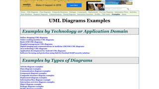 Examples of UML diagrams - use case, class, component, package ...