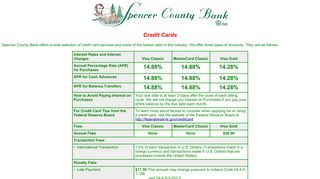 Spencer County Bank - Credit Cards