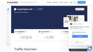Superlogica.net Analytics - Market Share Stats & Traffic Ranking