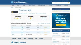 Synchrony Bank Reviews and Rates - Deposit Accounts