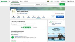 Taj Group of Hotels Employee Benefits and Perks | Glassdoor.co.in