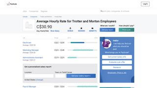 Average Hourly Rate for Trotter and Morton Employees - PayScale