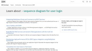 IBM Developer : sequence diagram for user login