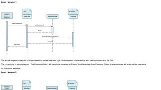Sequence Diagram - People