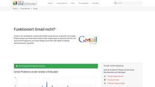 Gmail funktioniert nicht? Aktueller Status und Probleme - Gibt es eine ...