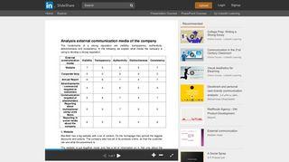 Analysis of external communication media of the company - SlideShare