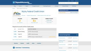 WyHy Federal Credit Union Reviews and Rates - Wyoming