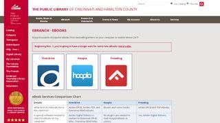 eBranch: eBooks - The Public Library of Cincinnati and Hamilton County