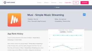 Musi - Simple Music Streaming App Ranking and Store Data ...