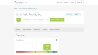 Smithfield Foods, Inc. 401k Rating by BrightScope