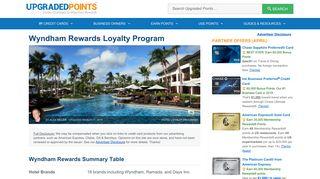 Wyndham Rewards Loyalty Program Details & Information ...