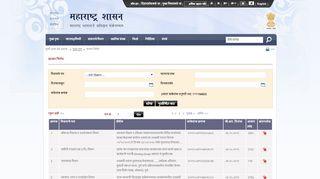 शासन निर्णय - Maharashtra Gov