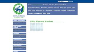 Utility Allowance Schedules - Dayton Metropolitan Housing