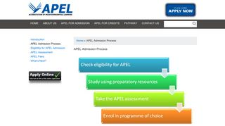 APEL Admission Process   APEL