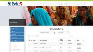 BC Agents - BASIX - Sub-K