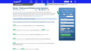 Study : Dating and Relationship statistics - Match - Find Singles with ...