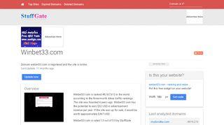 Winbet33.com is worth $1,101 USD