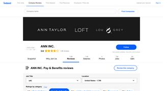 Working at ANN INC.: 332 Reviews about Pay & Benefits | Indeed.com