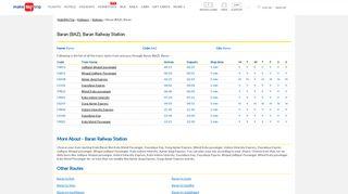 Baran (BAZ), Baran Railway Station, Book Trains, Check Online ...