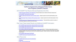 California Assessment of Student Performance and Progress ...