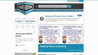 CPC - Celebrity Picture Community - Abbreviations.com