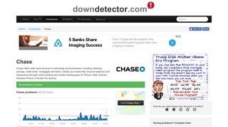 Chase down? Current problems and outages | Downdetector