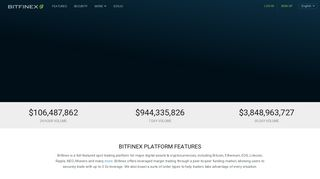 Bitfinex - Bitcoin, Litecoin and Ethereum Exchange and Margin ...