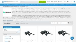 EverFocus - 123 Security Products