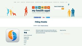 FitDay Mobile - myhealthapps.net
