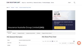 Insurance Australia Group Limited (ASX:IAG) - Shares, Dividends ...