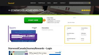 Welcome to Starwood.achievers.com - StarwoodCanada ...