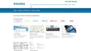 i360 / IMTSA Product Features | IMARDA™ Vehicle Tracking and ...