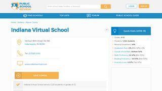 Indiana Virtual School Profile (2018-19) | Indianapolis, IN