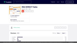ING DIRECT Italia Reviews | Read Customer Service Reviews of www ...