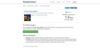 InTown Suites Mobile - Hotel WiFi Test