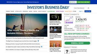 Investor's Business Daily   Stock News & Stock Market Analysis - IBD