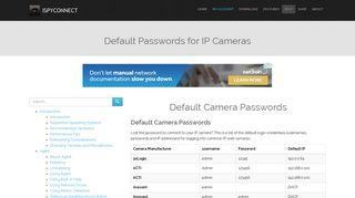 Default Passwords for IP Cameras - iSpy