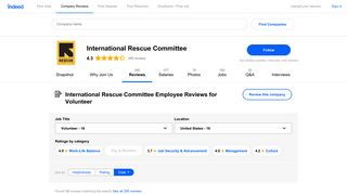 Working as a Volunteer at International Rescue Committee: Employee ...