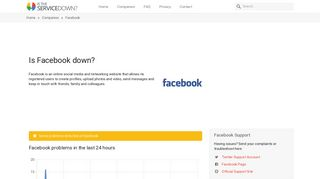 Facebook down? Current status and problems - Is The Service Down?