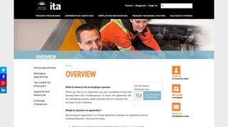 Employer Resources | ITA BC