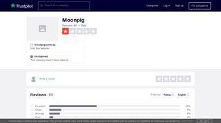 Moonpig Reviews | Read Customer Service Reviews of moonpig ...