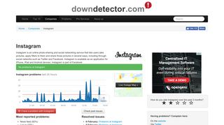 Instagram down? Current status and problems | Downdetector