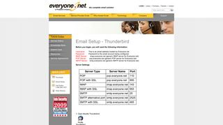 Set Up Email, Mobile Support - Everyone.net