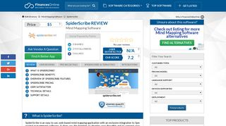 SpiderScribe Reviews: Overview, Pricing, Features