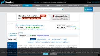 AT&T Inc. (T) Analyst Research - NASDAQ.com