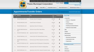 Thane Municipal Corporation   Appointments and Transfer Orders