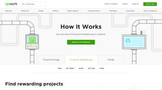 How It Works - Upwork