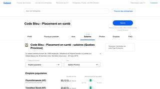 Salaires pour Code Bleu - Placement en santé - Québec Province ...